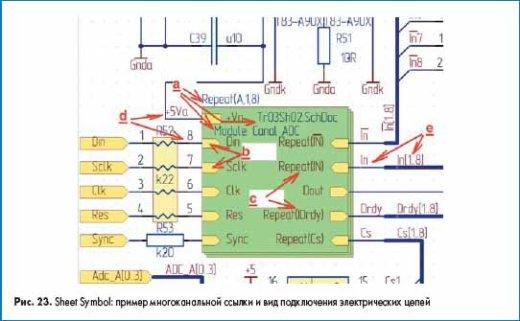 Sheet Symbol: пример многоканальной ссылки и вид подключения электрических цепей