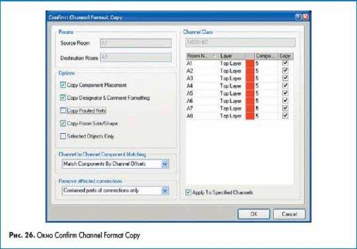 Окно Confirm Channel Format Copy