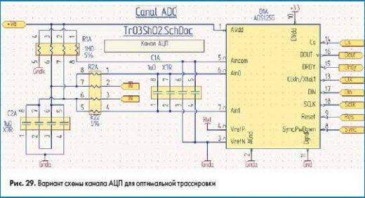 Вариант схемы канала АЦП для оптимальной трассировки