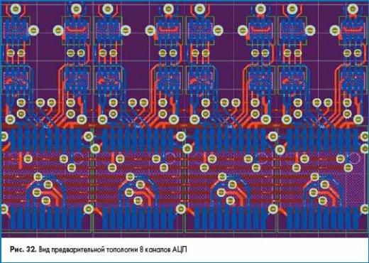Вид предварительной топологии 8 каналов AЦП