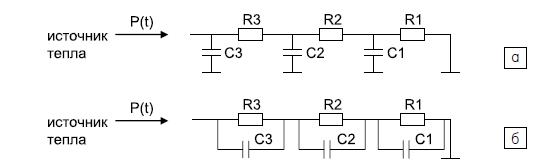 Тепловая модель: а) по схеме Кауэра; б) по схеме Фостера
