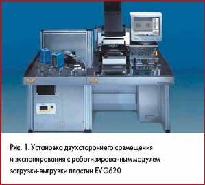 Установка двухстороннего совмещения и экспонирования с роботизированным модулем загрузки-выгрузки пластин EVG620