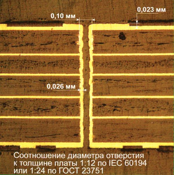 Отверстие с характеристическим отношением 12:1, металлизированное с помощью системы J-Kem (ГРПЗ, г. Рязань)