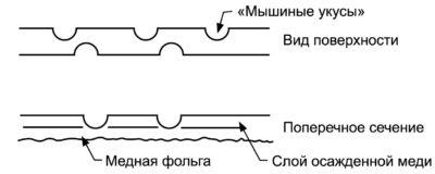 «Мышиные укусы» и раковины