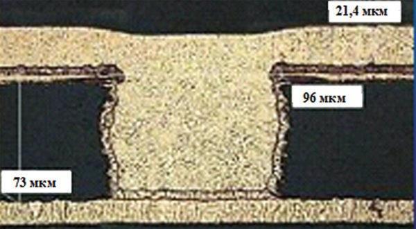 Пример заполненного металлизированного глухого микроперехода (ГРПЗ, г. Рязань)