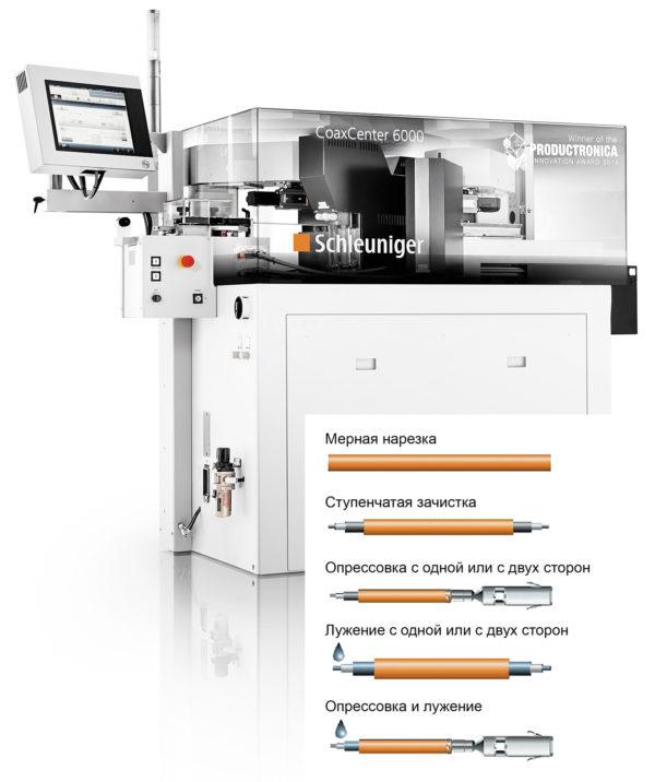 Автоматический центр обработки коаксиальных кабелей Schleuniger CoaxCenter6000