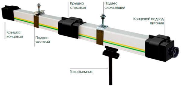 Конструкция троллейного шинопровода